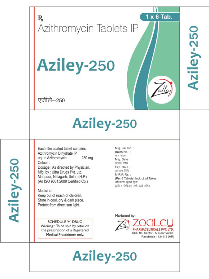 Our Pharmaceuticals Products List - Zodley Pharma
